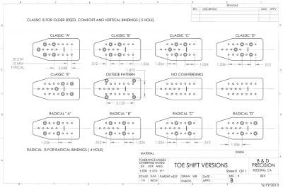 B&D Shift Plates