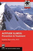 Altitude Illness - Prevention & Treatment