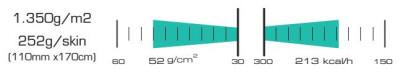 Pomoca Climb Pro S-Glide Skins