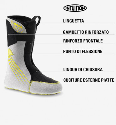 SCARPA Liners