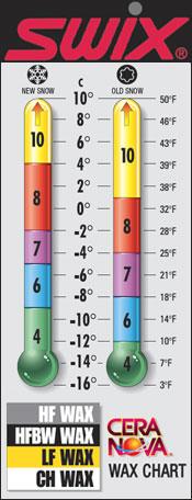 Swix Wax Chart Ski Wax Ayucar